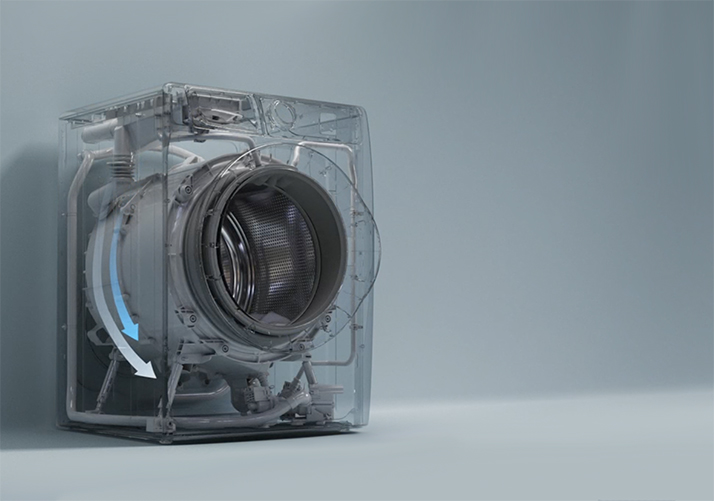 Features of an Electrolux Front Load Washing Machine