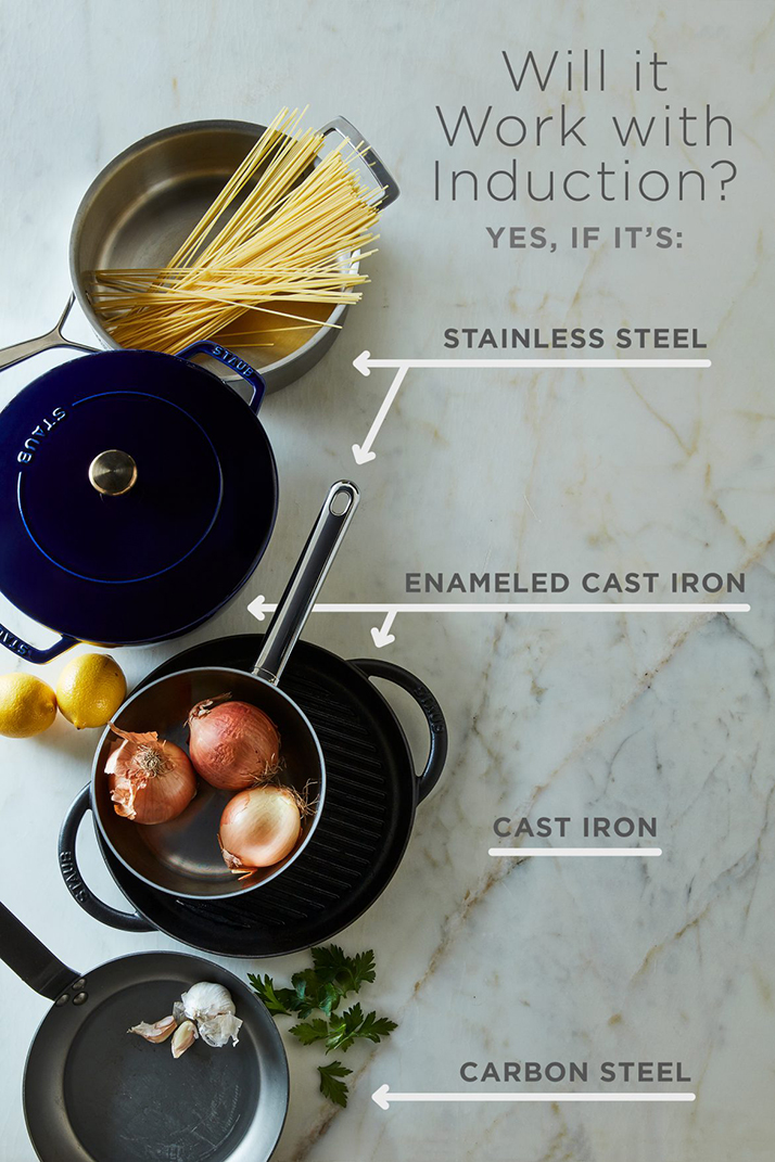 Get Familiar with Your Bosch Induction Cooktop