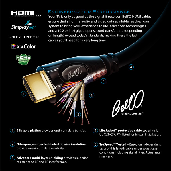 Bell'O 7100 Series HDMI Cables-HD7108 | Fowlers TV