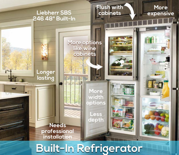 If there are disadvantages to built-in refrigerators, it is that they do tend to cost more than freestanding fridges, and they are not easily moved.