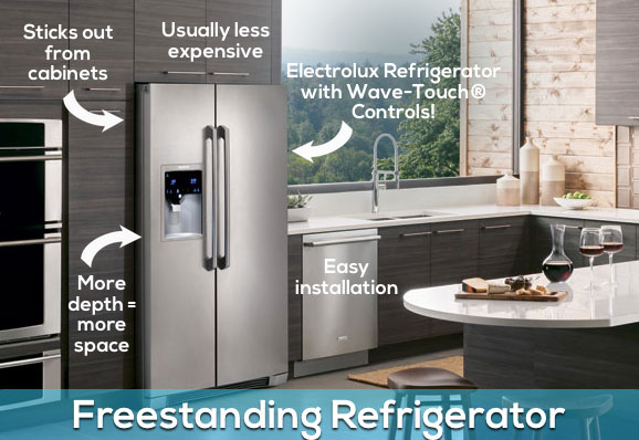 There Are Some Disadvantages To Freestanding Refrigerators When They Are  Compared With Their Built In Cousins. Although They Will Work Beautifully  For Many ...