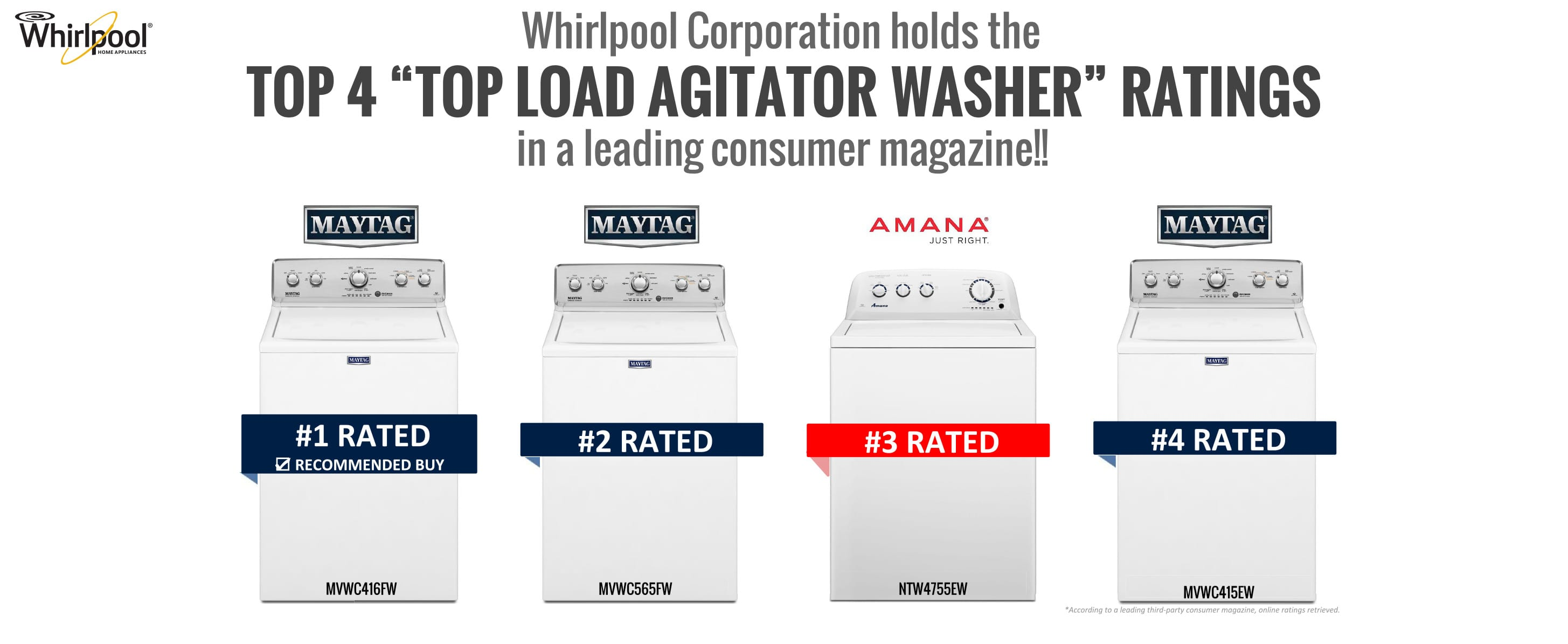 Whirpool Washer Ratings