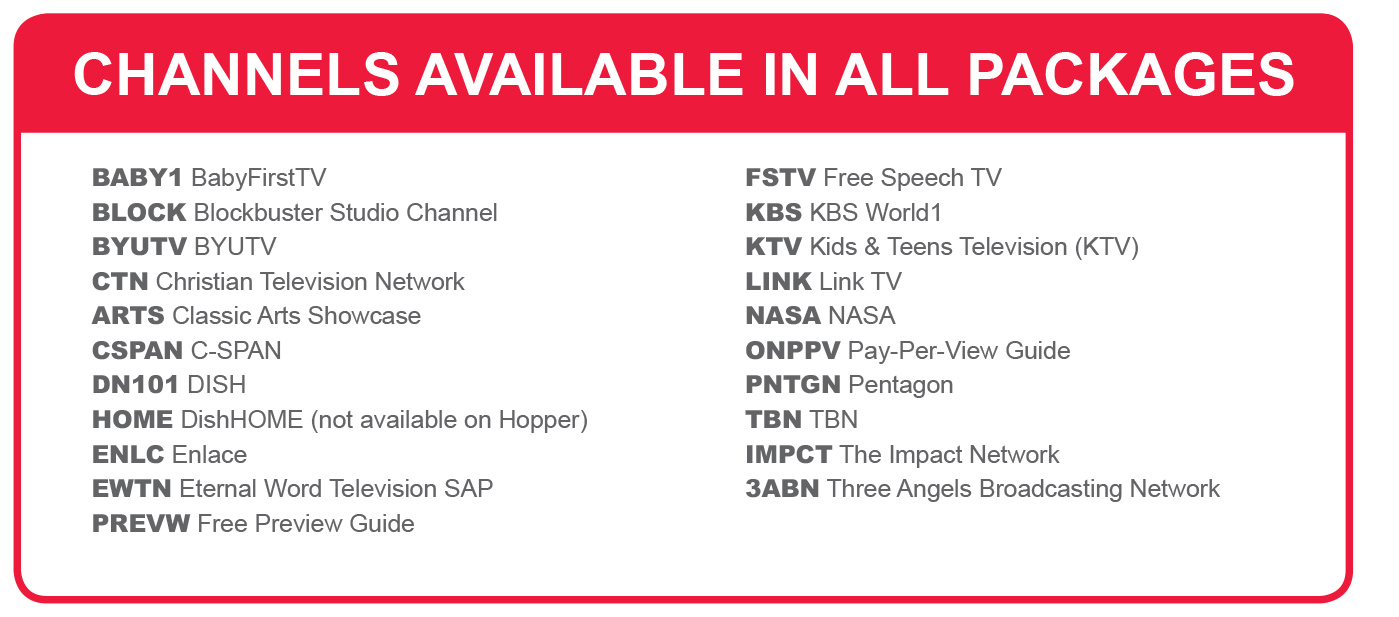 Channels Available In All Packages Appliances, HDTV's