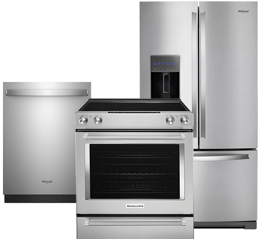 Kitchen Appliances Appliance Service In Iowa City Ia
